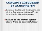 concepts discussed by schumpeter4