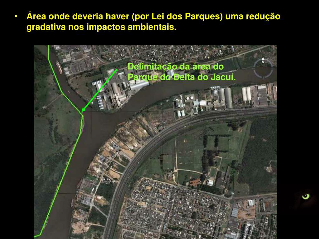 Área onde deveria haver (por Lei dos Parques) uma redução gradativa nos impactos ambientais.