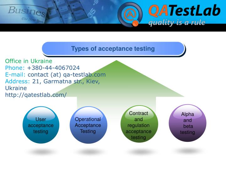 Types of acceptance testing