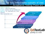 the key deliverables typically of user acceptance testing phase are