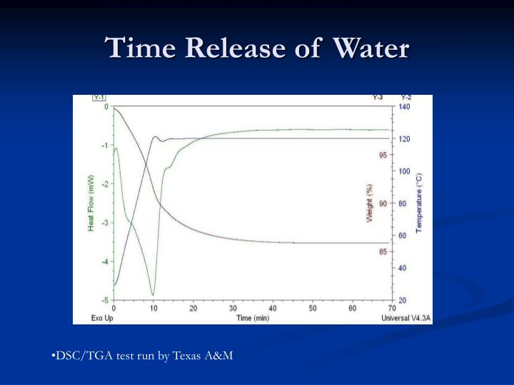 Time Release of Water