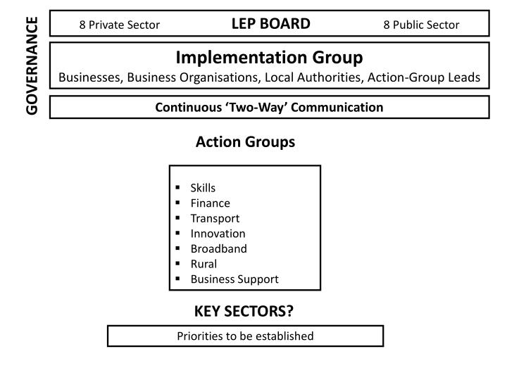 8 Private Sector