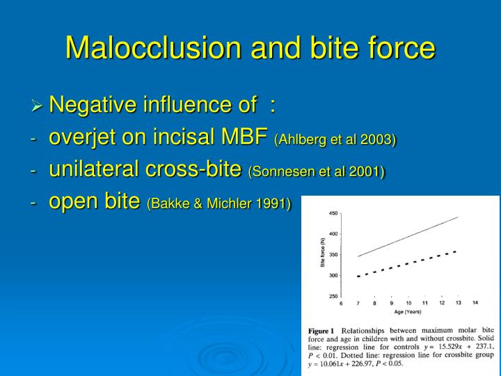 Malocclusion and bite force