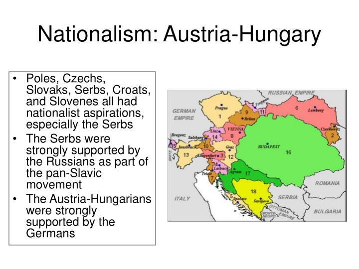 Nationalism: Austria-Hungary