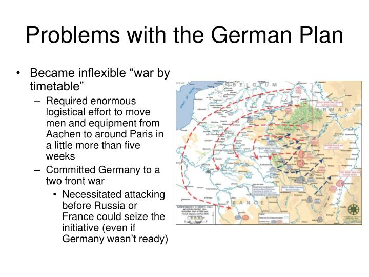 Problems with the German Plan