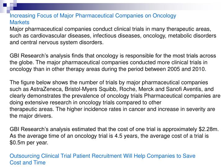 Increasing Focus of Major Pharmaceutical Companies on Oncology