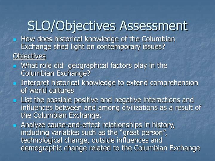 SLO/Objectives Assessment