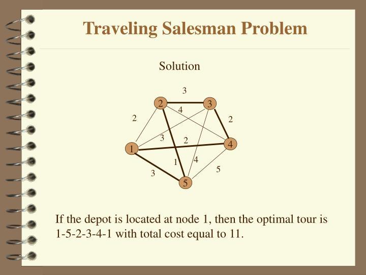 Traveling salesman problem2