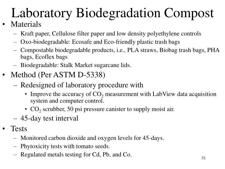Laboratory Biodegradation Compost