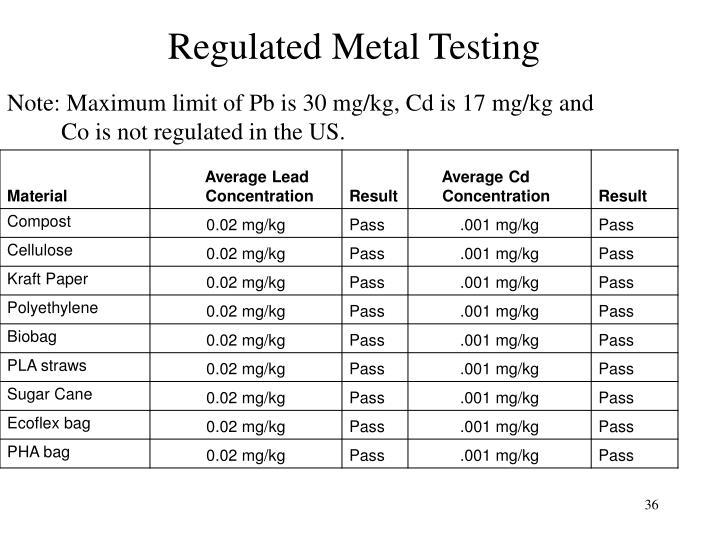 Regulated Metal Testing