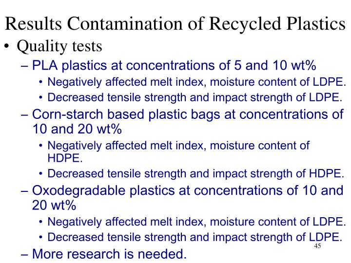 Results Contamination of Recycled Plastics