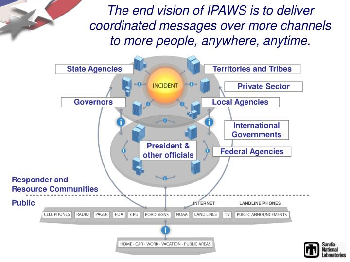 The end vision of IPAWS is to deliver