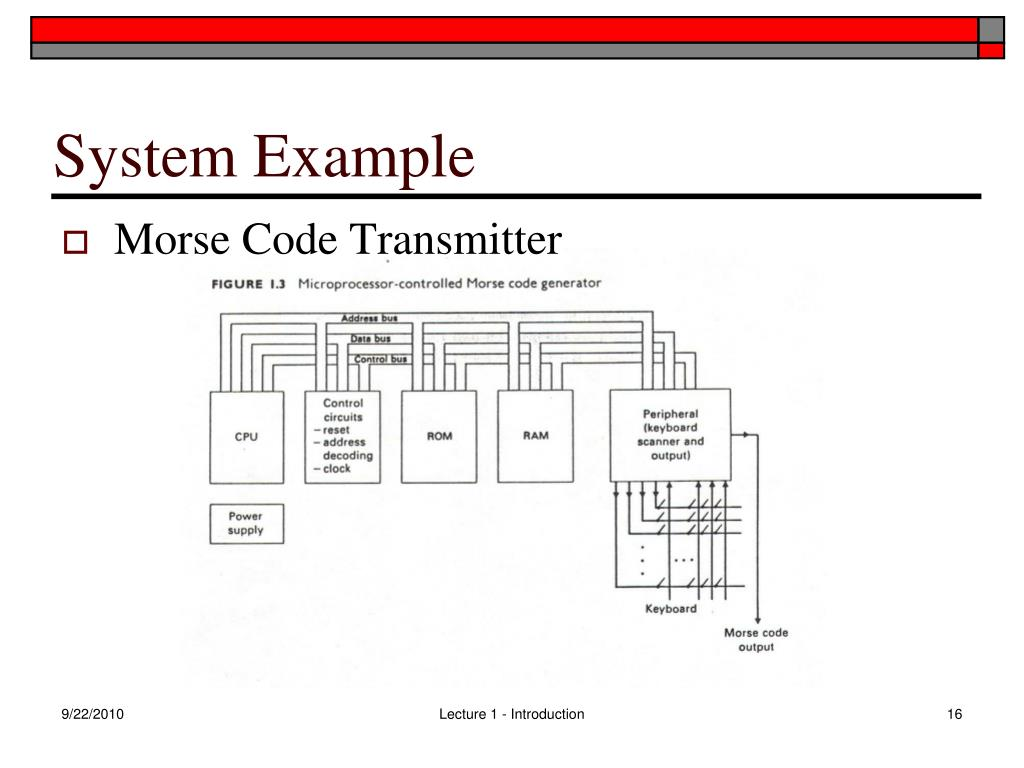 PPT - ECE 765 Microcomputer Structures PowerPoint