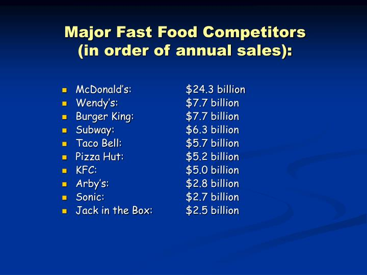 Major Fast Food Competitors
