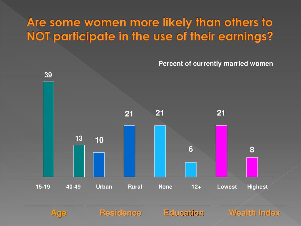 Are some women more likely than others to NOT participate in the use of their earnings?