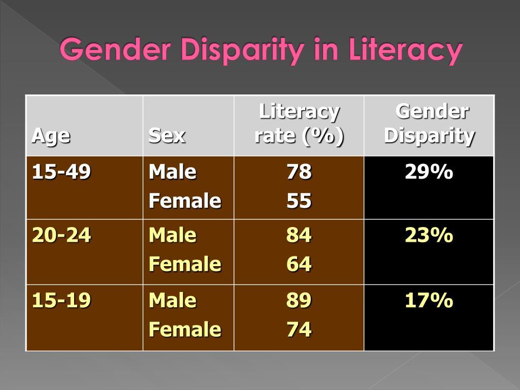 Gender Disparity in Literacy