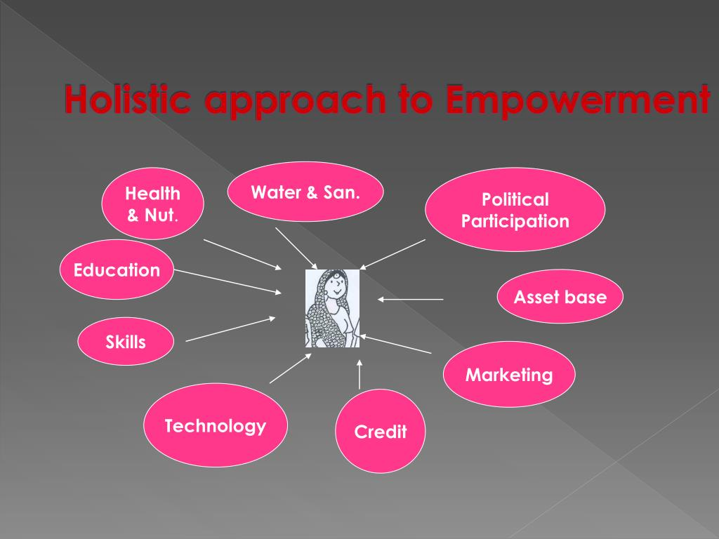 Holistic approach to Empowerment