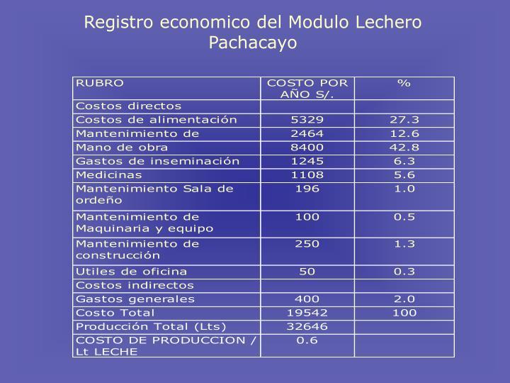 Registro economico del Modulo Lechero Pachacayo