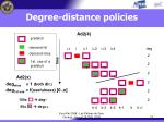 degree distance policies16