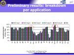 preliminary results breakdown per application