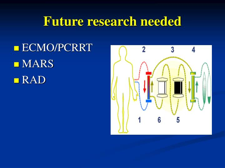 Future research needed