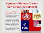 synthetic biology creates new drug development