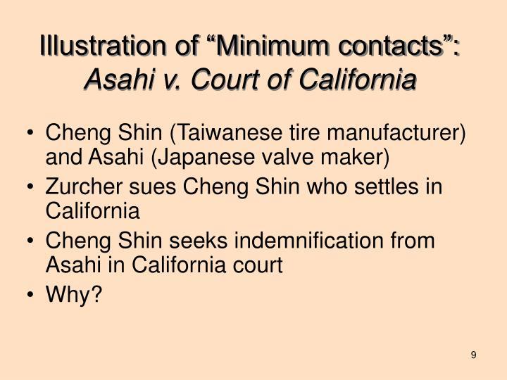 "Illustration of ""Minimum contacts"":"