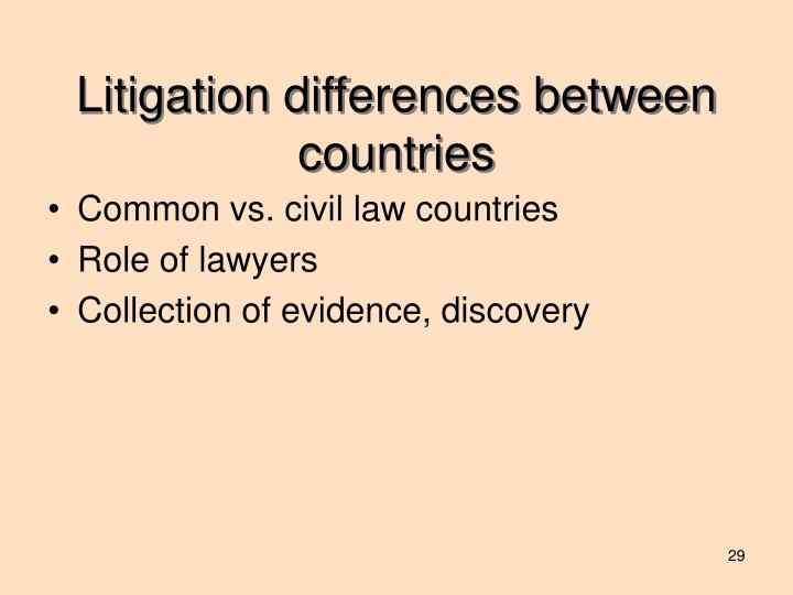Litigation differences between countries