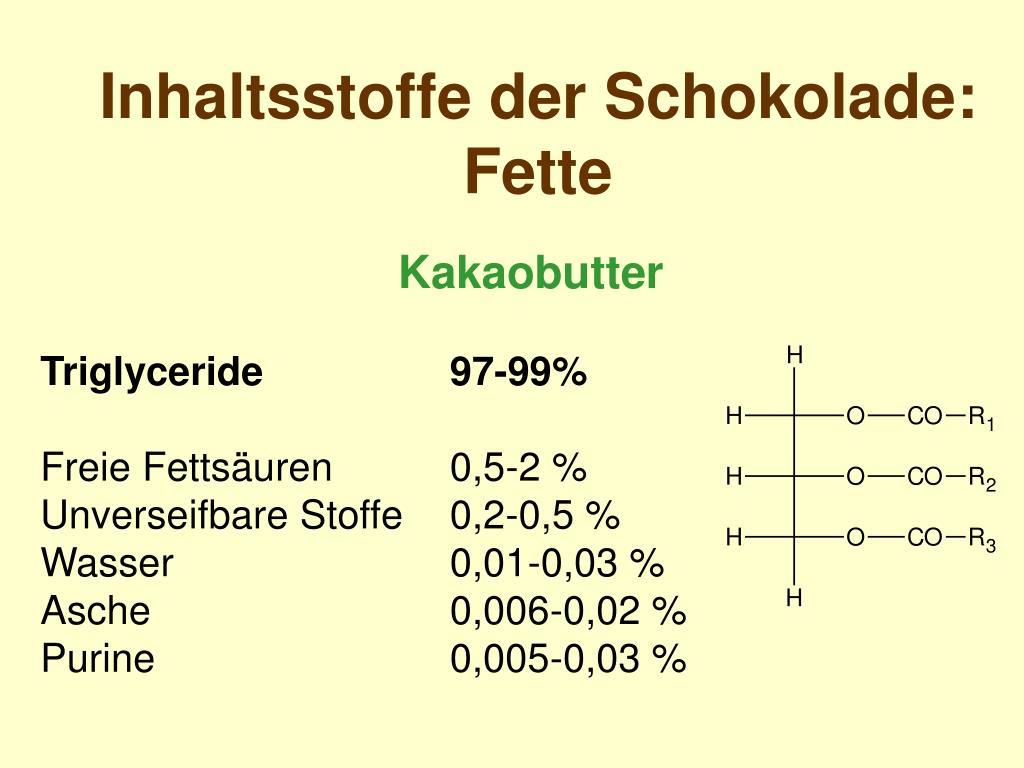 Inhaltsstoffe Schokolade