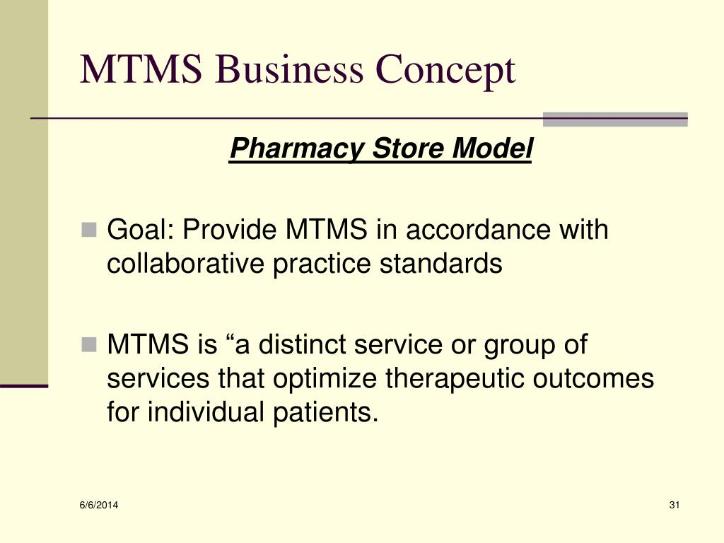 how to start an mtm practice: a guidebook for pharmacists.