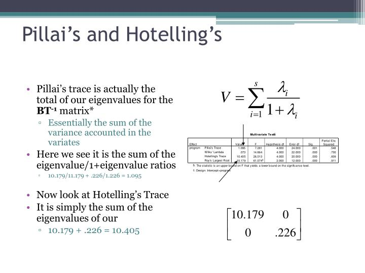 Pillai's and Hotelling's