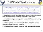 daiwatch discriminators