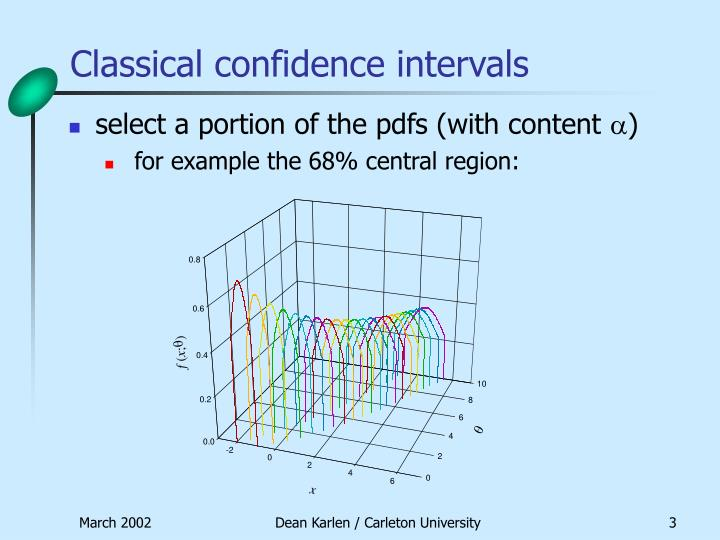 Classical confidence intervals1