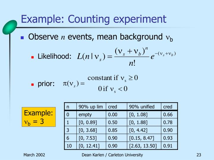 Example: Counting experiment