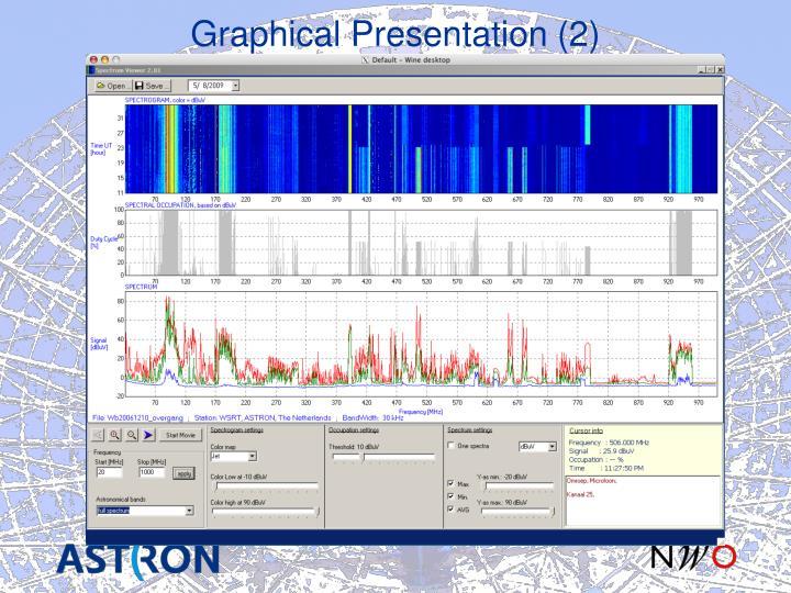 Graphical Presentation (2)