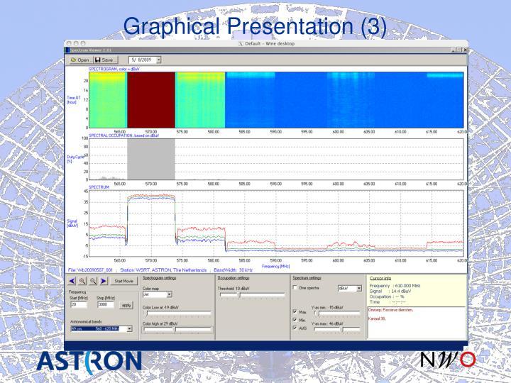 Graphical Presentation (3)