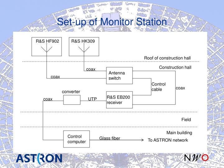 Set-up of Monitor Station