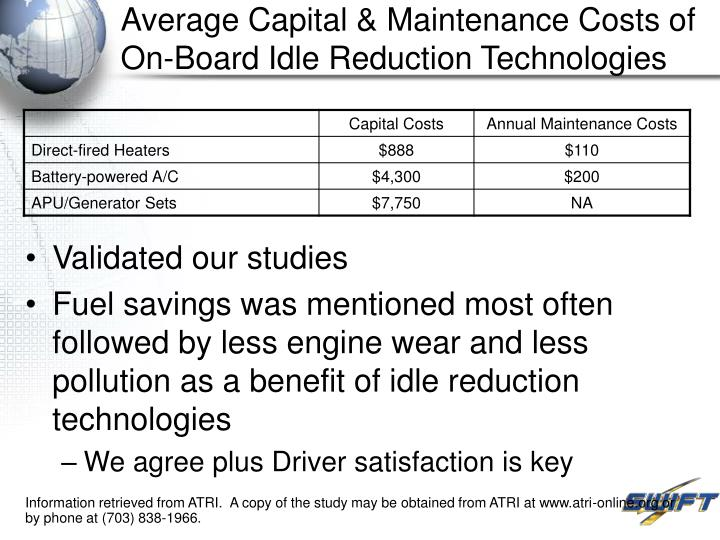 Average Capital & Maintenance Costs of On-Board Idle Reduction Technologies