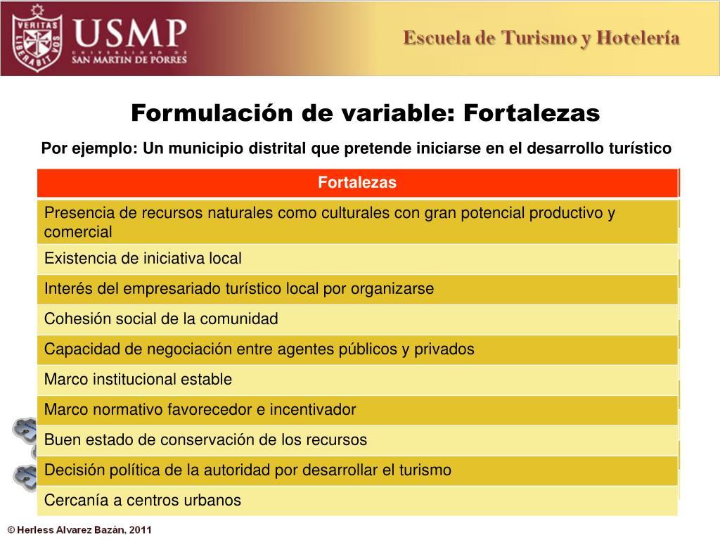 Formulación de variable: Fortalezas