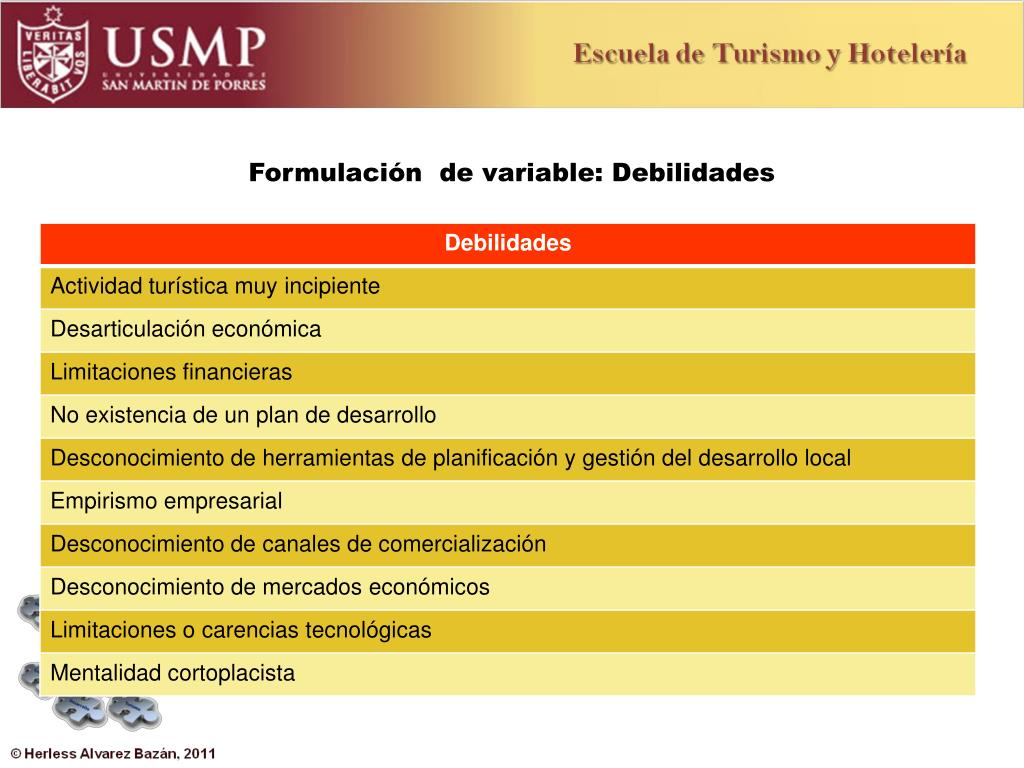 Formulación  de variable: Debilidades