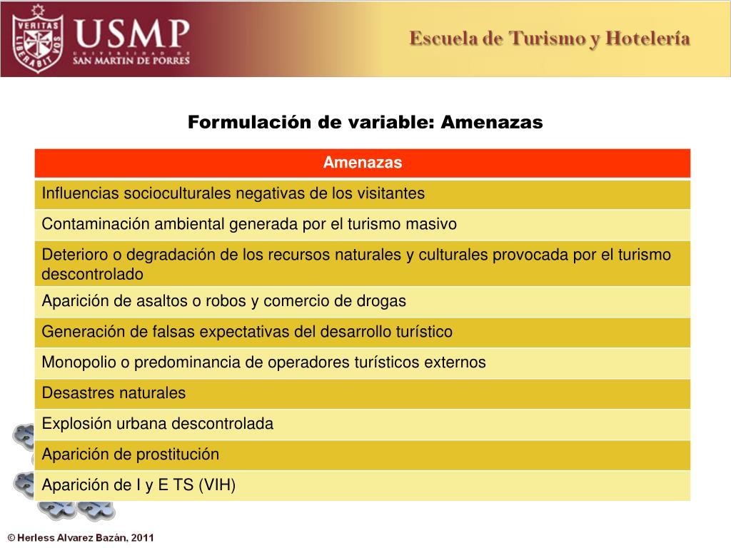 Formulación de variable: Amenazas
