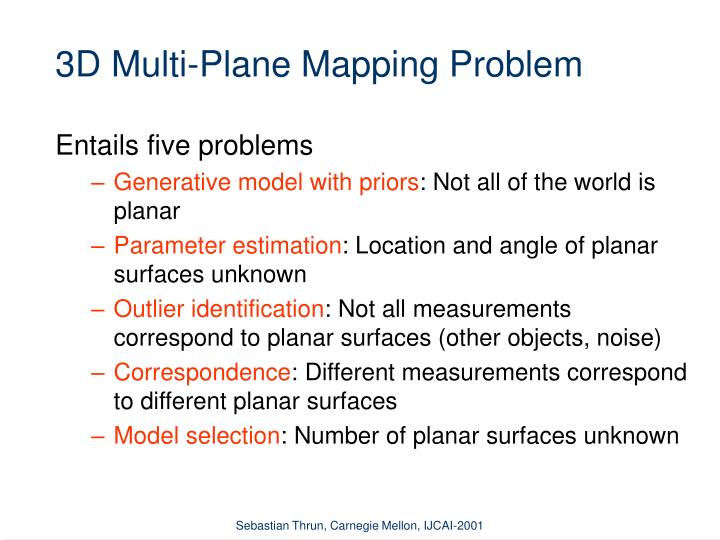 3D Multi-Plane Mapping Problem