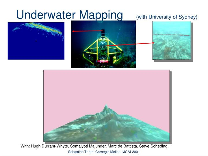 Underwater Mapping