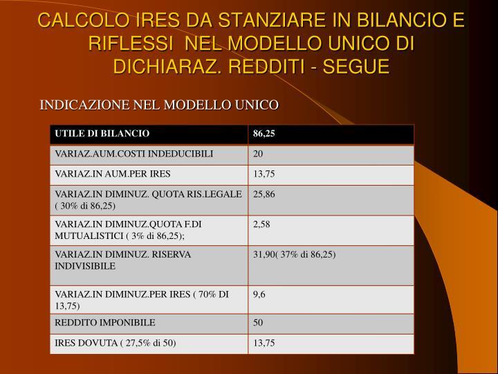 CALCOLO IRES DA STANZIARE IN BILANCIO E RIFLESSI  NEL MODELLO UNICO