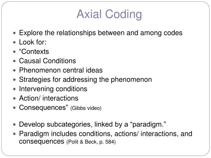 Axial Coding