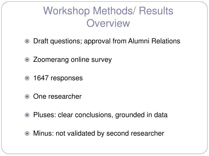 Workshop Methods/ Results Overview