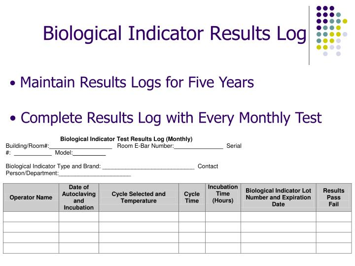 Biological Indicator Results Log