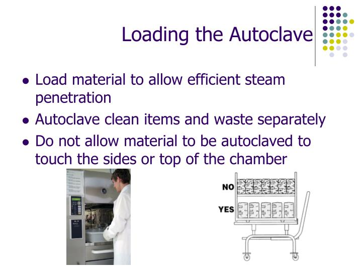 Loading the Autoclave