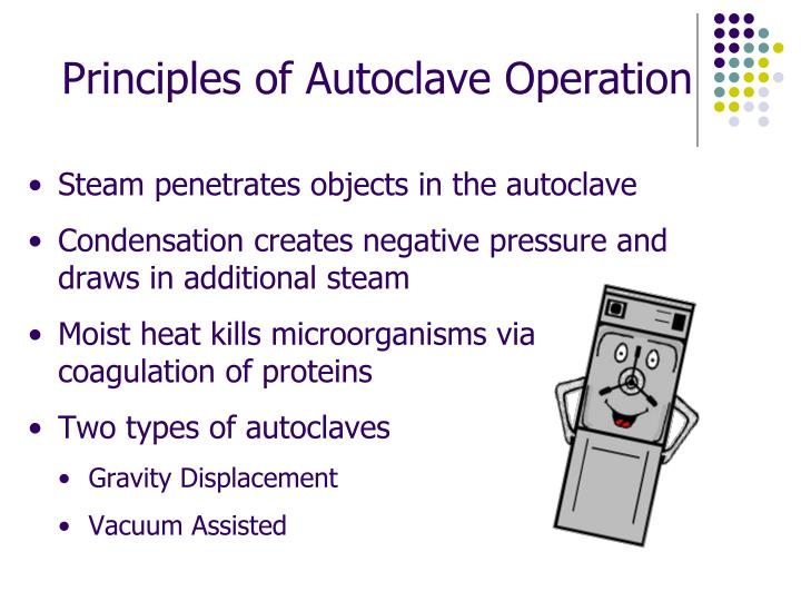 Principles of Autoclave Operation