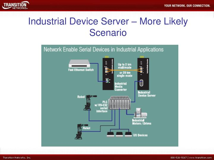 Industrial Device Server – More Likely Scenario